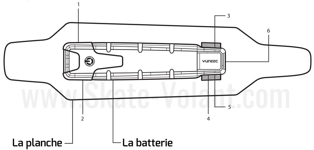 planche-batterie-ecu-skate-electrique-ego-yuneec